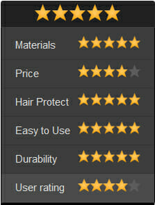 Withley_rating_1_best_ISO_Turbo_beauty_pro_hair_straightener