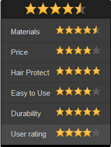 Withley_rating_2_Chi_air_pro_expert_damp_to_dry
