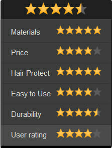 Withley_rating_2_best_ISO_Turbo_pro_flat_iron