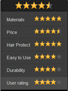 Withley_rating_3_Chi_flat_hair_iron_limited_edition