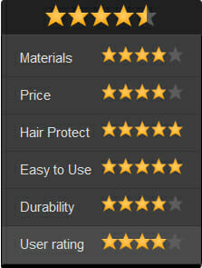Withley_rating_3_best_ISO_Professional_tourmaline_ceramic_hair_straightener