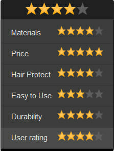 Withley_rating_4_Farouk_Chi_Micro_Hairstyling_Iron