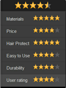 Withley_rating_4_MK4_ceramic_hair_iron_best_GHD