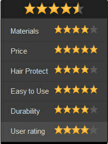 Withley_rating_4_best_ISO_Super_spectrum_professional_hair_straightener