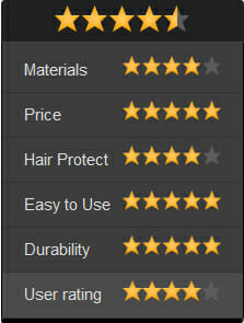 Withley_rating_4_best_Paul_Mitchell_Protools_express_ion_smooth