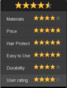 Withley_rating_5_best_ISO_Spectrum_pro_hair_straightener