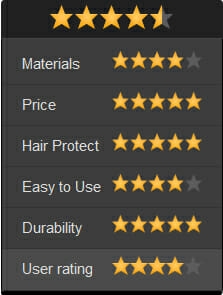 Withley_rating_5_best_Paul_Mitchell_Express _smooth_hair_straightener