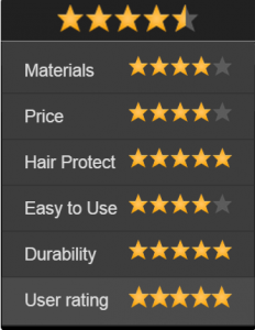 GHD Professional Hair Styler
